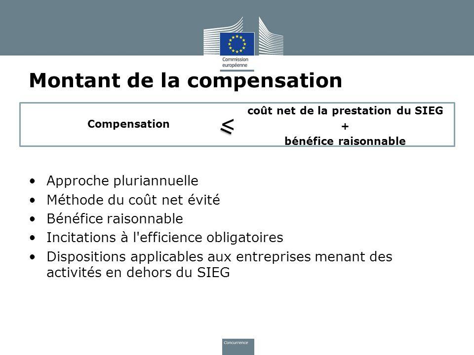 Montant de la compensation Compensation Approche pluriannuelle Méthode du coût net évité Bénéfice raisonnable Incitations à l'efficience obligatoires