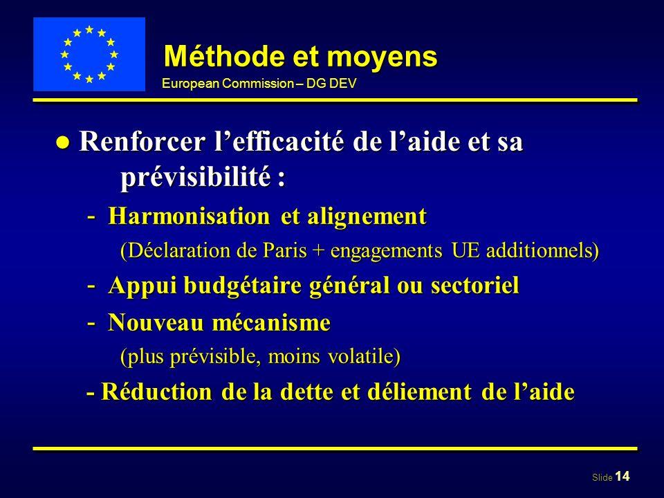 Slide 14 European Commission – DG DEV Méthode et moyens Renforcer lefficacité de laide et sa prévisibilité :Renforcer lefficacité de laide et sa prévi
