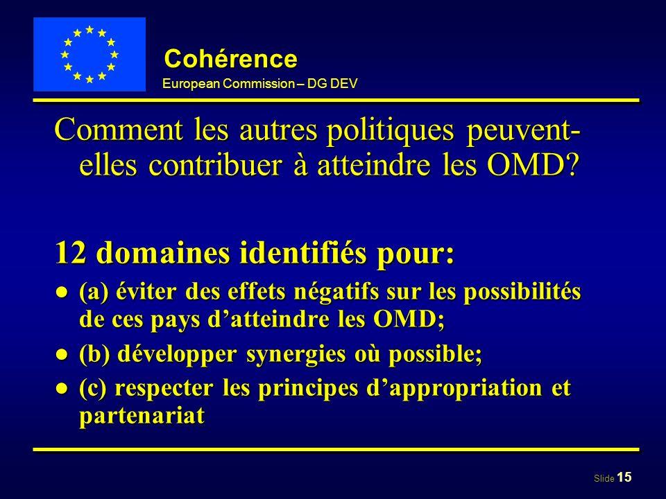 Slide 15 European Commission – DG DEV Cohérence Comment les autres politiques peuvent- elles contribuer à atteindre les OMD? 12 domaines identifiés po
