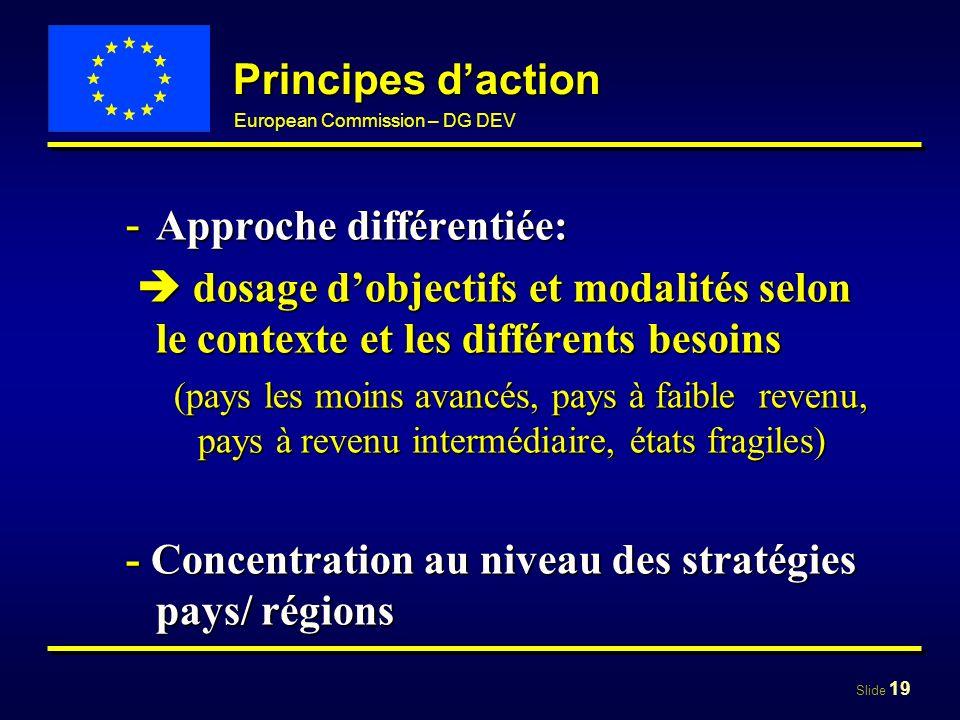 Slide 19 European Commission – DG DEV Principes daction - Approche différentiée: dosage dobjectifs et modalités selon le contexte et les différents be