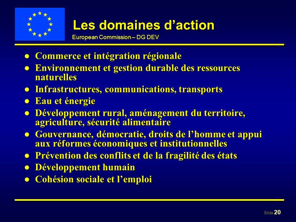 Slide 20 European Commission – DG DEV Les domaines daction Commerce et intégration régionaleCommerce et intégration régionale Environnement et gestion