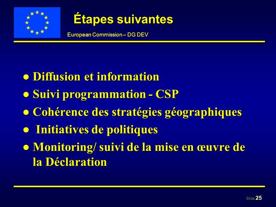 Slide 25 European Commission – DG DEV Étapes suivantes Diffusion et informationDiffusion et information Suivi programmation - CSPSuivi programmation -