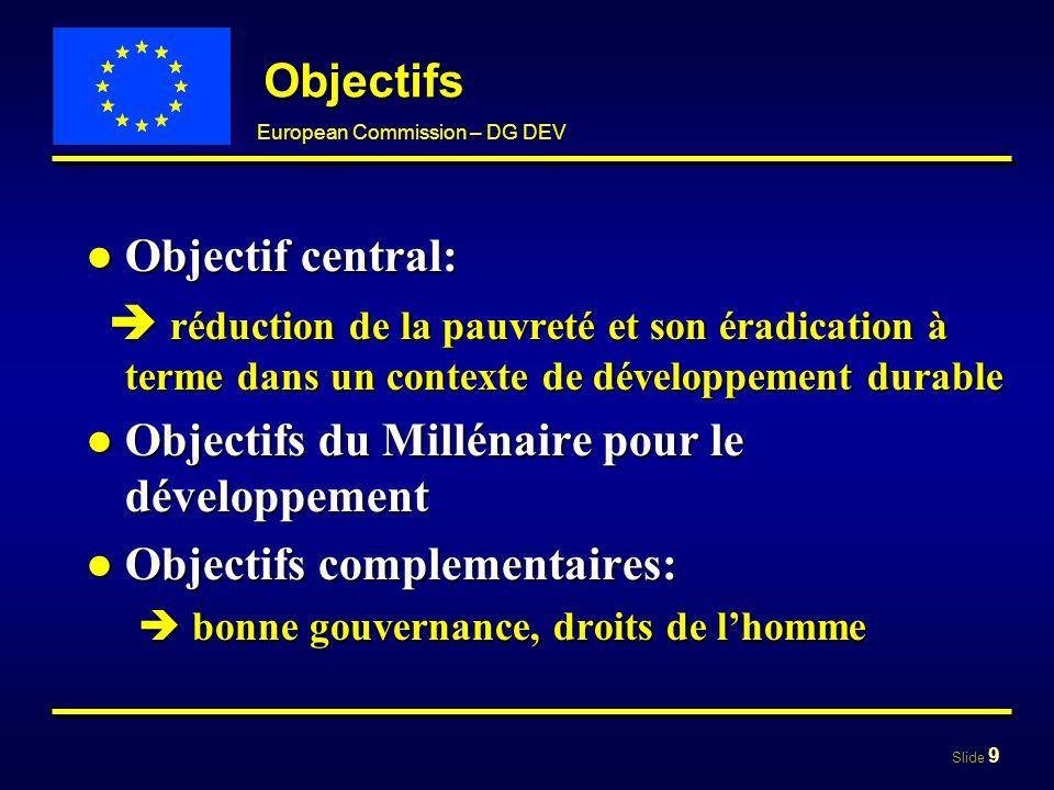 Slide 9 European Commission – DG DEV Objectifs Objectif central:Objectif central: réduction de la pauvreté et son éradication à terme dans un contexte