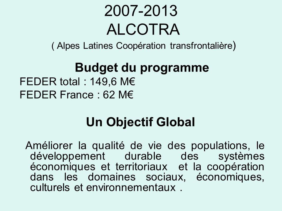 2007-2013 ALCOTRA ( Alpes Latines Coopération transfrontalière ) Budget du programme FEDER total : 149,6 M FEDER France : 62 M Un Objectif Global Amél