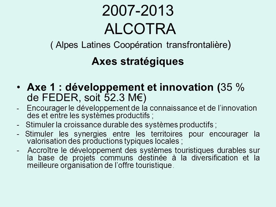 2007-2013 ALCOTRA ( Alpes Latines Coopération transfrontalière ) Axes stratégiques Axe 1 : développement et innovation (35 % de FEDER, soit 52.3 M) -