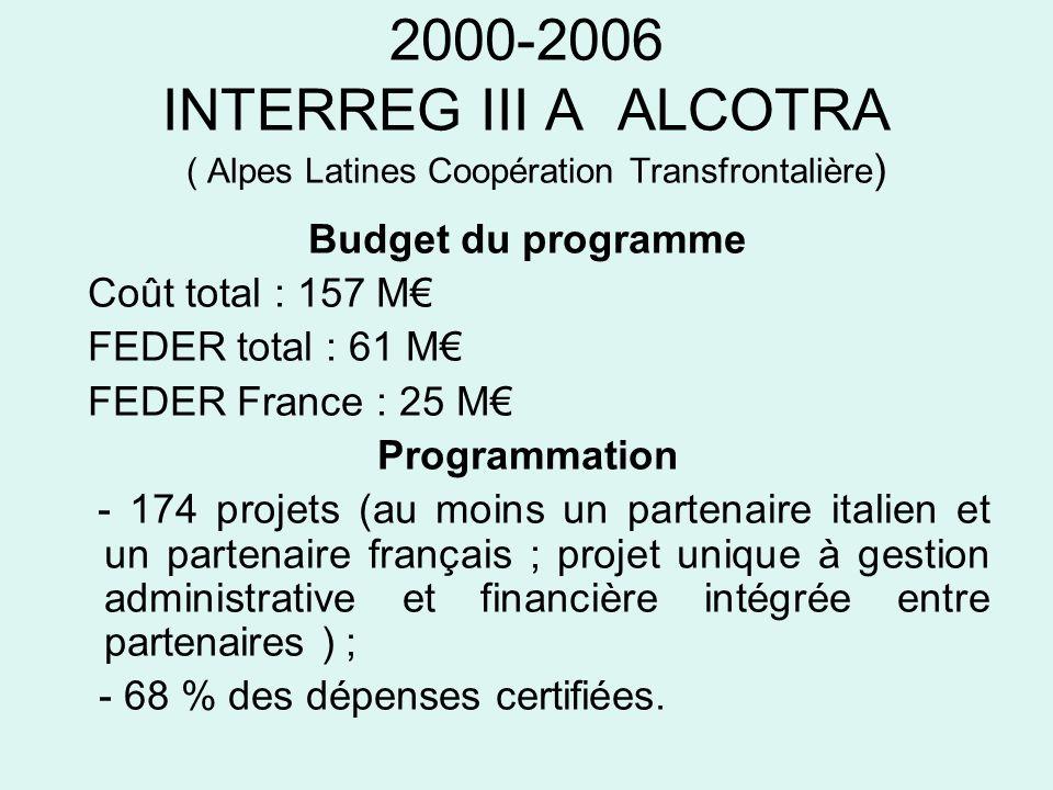 2000-2006 INTERREG III A ALCOTRA ( Alpes Latines Coopération Transfrontalière ) Budget du programme Coût total : 157 M FEDER total : 61 M FEDER France