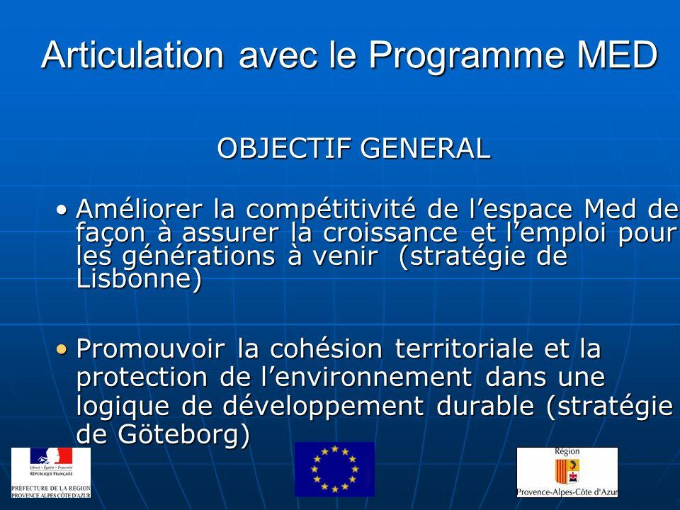OBJECTIF GENERAL Améliorer la compétitivité de lespace Med de façon à assurer la croissance et lemploi pour les générations à venir (stratégie de Lisb