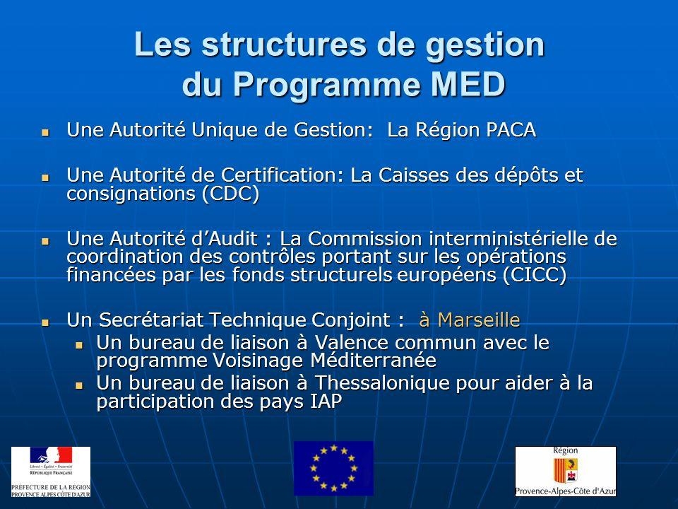 Les structures de gestion du Programme MED Une Autorité Unique de Gestion: La Région PACA Une Autorité Unique de Gestion: La Région PACA Une Autorité