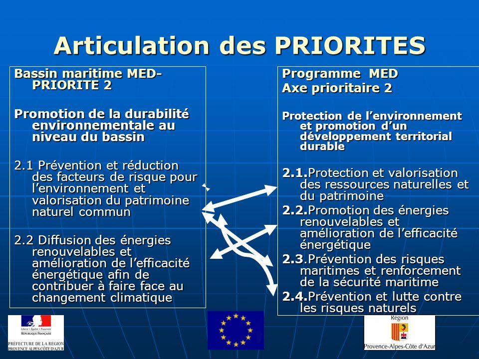 Articulation des PRIORITES Bassin maritime MED- PRIORITE 2 Promotion de la durabilit é environnementale au niveau du bassin 2.1 Prévention et réductio