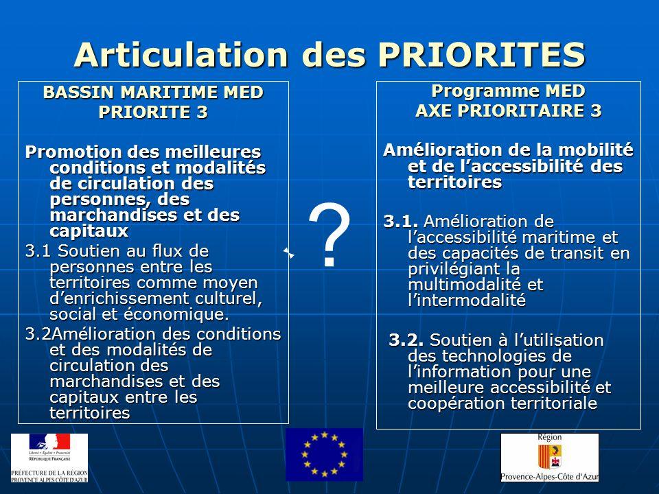 Articulation des PRIORITES BASSIN MARITIME MED PRIORITE 3 Promotion des meilleures conditions et modalités de circulation des personnes, des marchandi