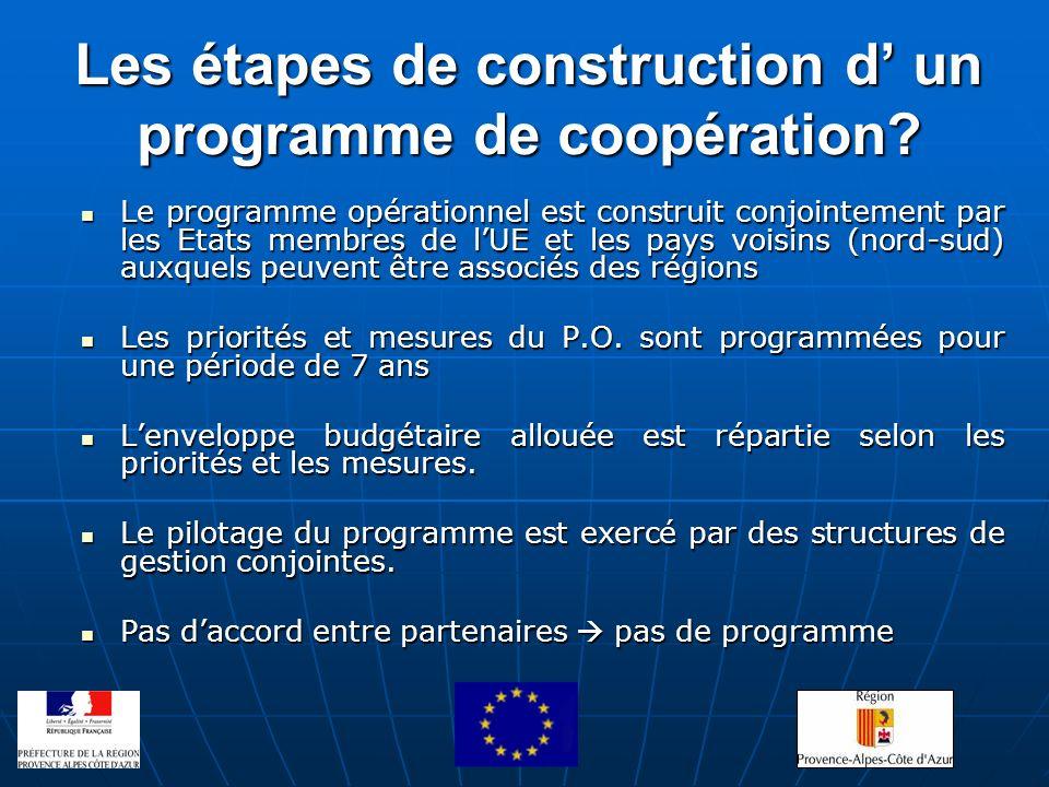 Les étapes de construction d un programme de coopération? Le programme opérationnel est construit conjointement par les Etats membres de lUE et les pa
