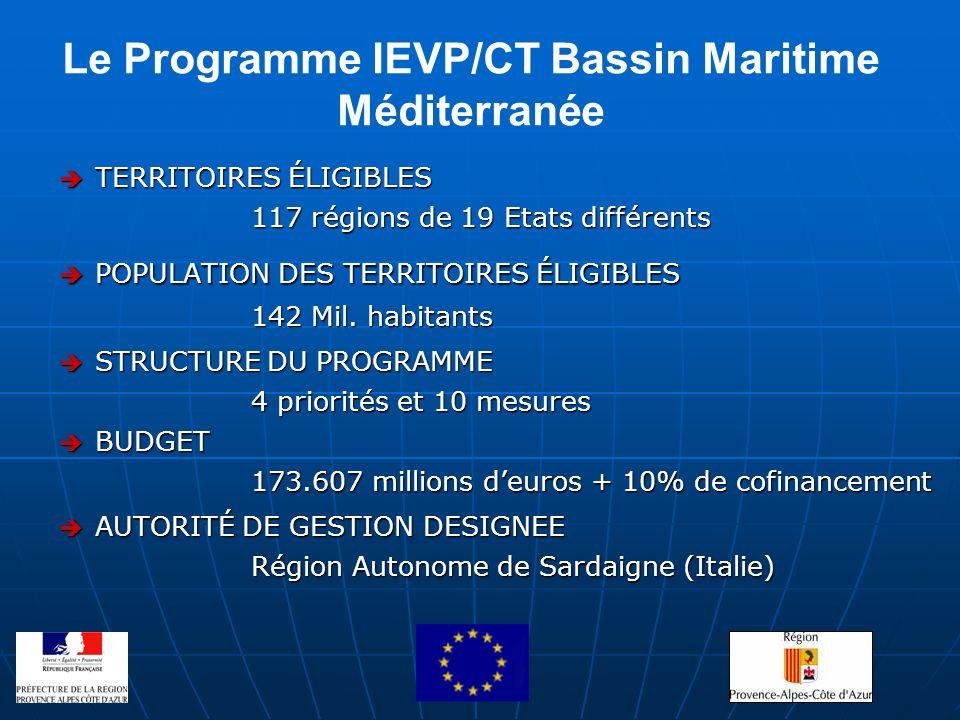 Le Programme IEVP/CT Bassin Maritime Méditerranée TERRITOIRES ÉLIGIBLES TERRITOIRES ÉLIGIBLES 117 régions de 19 Etats différents POPULATION DES TERRIT