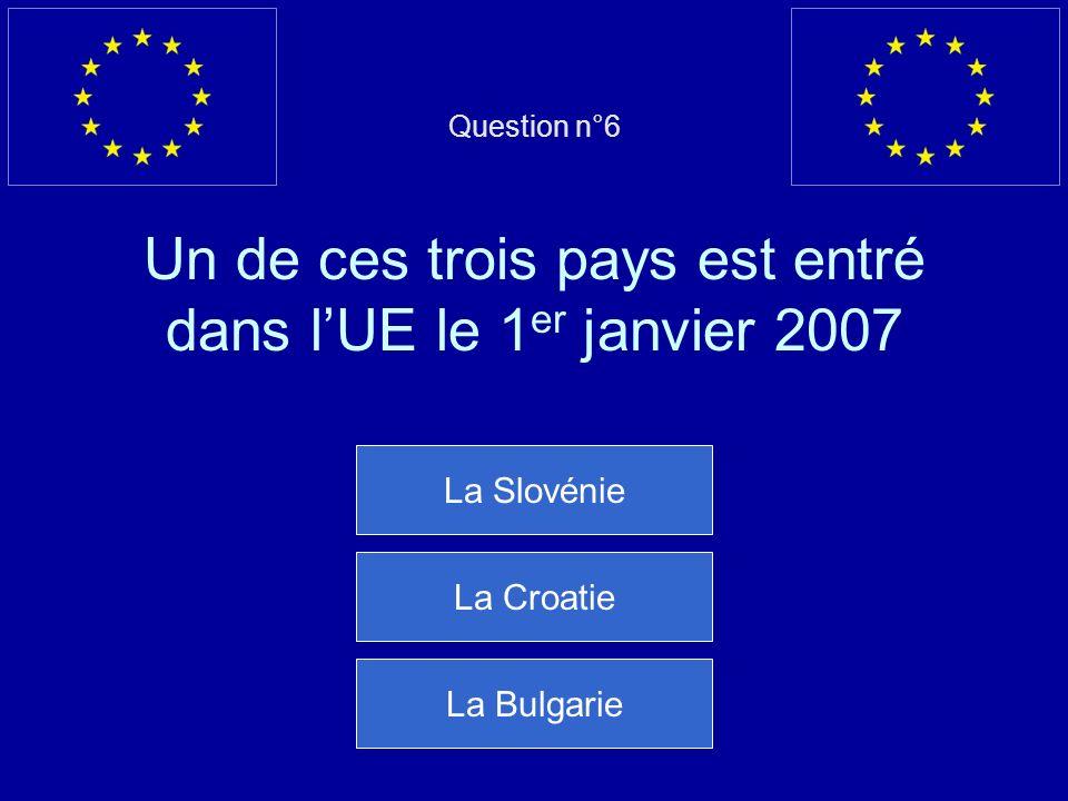 Mauvaise réponse… La Commission compte 27 membres Question suivante
