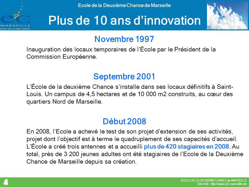 ECOLE DE LA DEUXIEME CHANCE de MARSEILLE Site Web : http://www.e2c-marseille.net Ecole de la Deuxième Chance de Marseille Les points clés… Une approche institutionnelle qui donne les conditions financières et organisationnelles dune action denvergure nationale et européenne Contrepartie : procédure de labellisation, de suivi et dévaluation 5 Depuis que la loi française le permet (2007), le partenariat avec les entreprises conduit à une augmentation du financement privé de lE2C de Marseille 6 Au total : un système localisé qui peut répondre en vraie grandeur au problème – Pour un coût annuel moyen inférieur à celui dun collégien en France 7