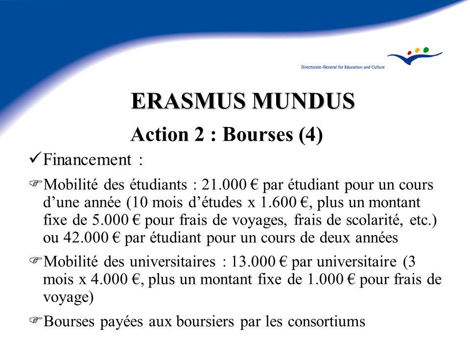 ERASMUS MUNDUS Action 2 : Bourses (4) Financement : Mobilité des étudiants : 21.000 par étudiant pour un cours dune année (10 mois détudes x 1.600, plus un montant fixe de 5.000 pour frais de voyages, frais de scolarité, etc.) ou 42.000 par étudiant pour un cours de deux années Mobilité des universitaires : 13.000 par universitaire (3 mois x 4.000, plus un montant fixe de 1.000 pour frais de voyage) Bourses payées aux boursiers par les consortiums