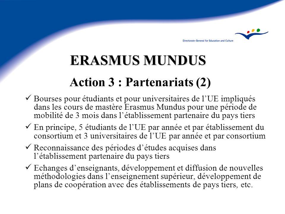 ERASMUS MUNDUS Action 3 : Partenariats (2) Bourses pour étudiants et pour universitaires de lUE impliqués dans les cours de mastère Erasmus Mundus pour une période de mobilité de 3 mois dans létablissement partenaire du pays tiers En principe, 5 étudiants de lUE par année et par établissement du consortium et 3 universitaires de lUE par année et par consortium Reconnaissance des périodes détudes acquises dans létablissement partenaire du pays tiers Echanges denseignants, développement et diffusion de nouvelles méthodologies dans lenseignement supérieur, développement de plans de coopération avec des établissements de pays tiers, etc.