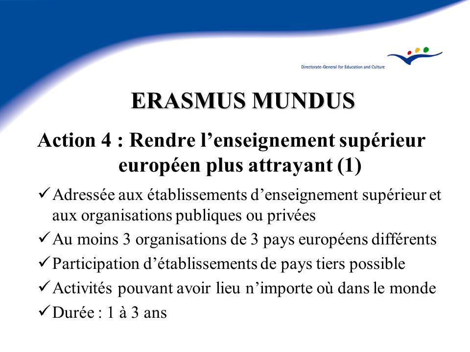 ERASMUS MUNDUS Action 4 : Rendre lenseignement supérieur européen plus attrayant (1) Adressée aux établissements denseignement supérieur et aux organisations publiques ou privées Au moins 3 organisations de 3 pays européens différents Participation détablissements de pays tiers possible Activités pouvant avoir lieu nimporte où dans le monde Durée : 1 à 3 ans