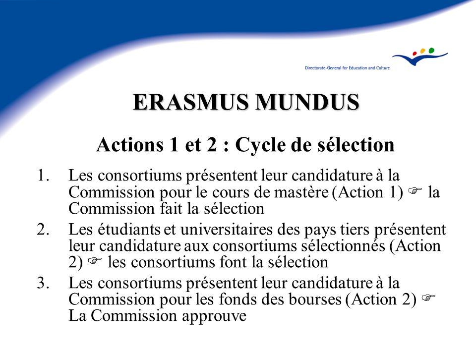 ERASMUS MUNDUS Actions 1 et 2 : Cycle de sélection 1.Les consortiums présentent leur candidature à la Commission pour le cours de mastère (Action 1) la Commission fait la sélection 2.Les étudiants et universitaires des pays tiers présentent leur candidature aux consortiums sélectionnés (Action 2) les consortiums font la sélection 3.Les consortiums présentent leur candidature à la Commission pour les fonds des bourses (Action 2) La Commission approuve