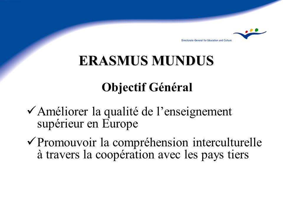 ERASMUS MUNDUS Objectif Général Améliorer la qualité de lenseignement supérieur en Europe Promouvoir la compréhension interculturelle à travers la coopération avec les pays tiers
