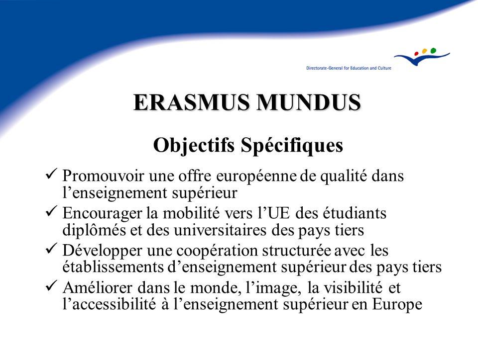 ERASMUS MUNDUS Objectifs Spécifiques Promouvoir une offre européenne de qualité dans lenseignement supérieur Encourager la mobilité vers lUE des étudiants diplômés et des universitaires des pays tiers Développer une coopération structurée avec les établissements denseignement supérieur des pays tiers Améliorer dans le monde, limage, la visibilité et laccessibilité à lenseignement supérieur en Europe
