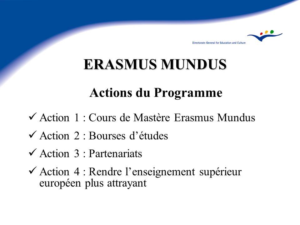 ERASMUS MUNDUS Action 1 : Cours de Mastère Erasmus Mundus (1) Pierre angulaire du programme Soutien des cours de mastère de haute qualité dune durée de 1 à 2 ans (60 à 120 crédits ECTS) offerts par des consortiums dau moins 3 établissements denseignement supérieur de 3 pays européens différents Toutes les disciplines Les cours de mastères doivent être pleinement opérationnels au moment de la présentation de la candidature Sélectionnés pour cinq ans pas de changement substantiel du cours pendant cette période