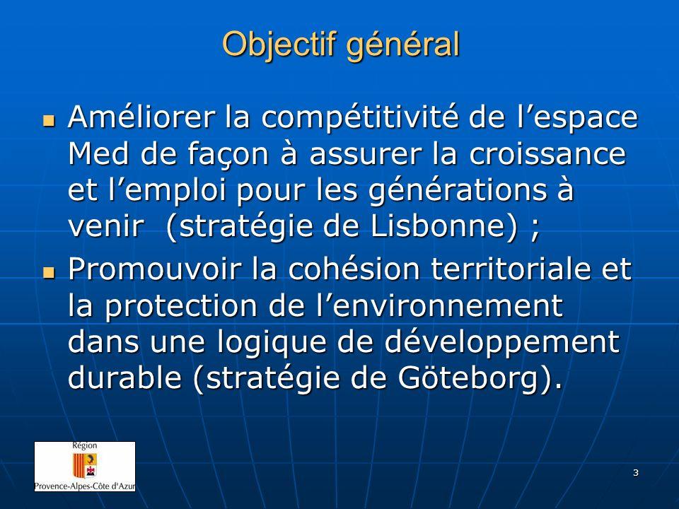 3 Objectif général Améliorer la compétitivité de lespace Med de façon à assurer la croissance et lemploi pour les générations à venir (stratégie de Li