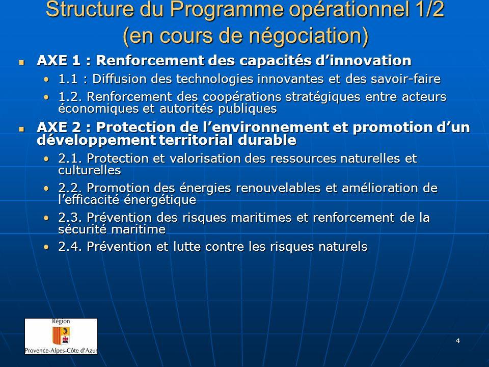 4 Structure du Programme opérationnel 1/2 (en cours de négociation) AXE 1 : Renforcement des capacités dinnovation AXE 1 : Renforcement des capacités