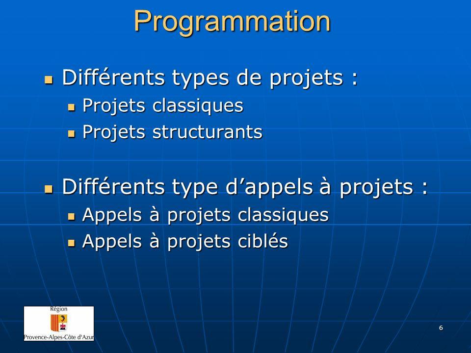 6Programmation Différents types de projets : Différents types de projets : Projets classiques Projets classiques Projets structurants Projets structur