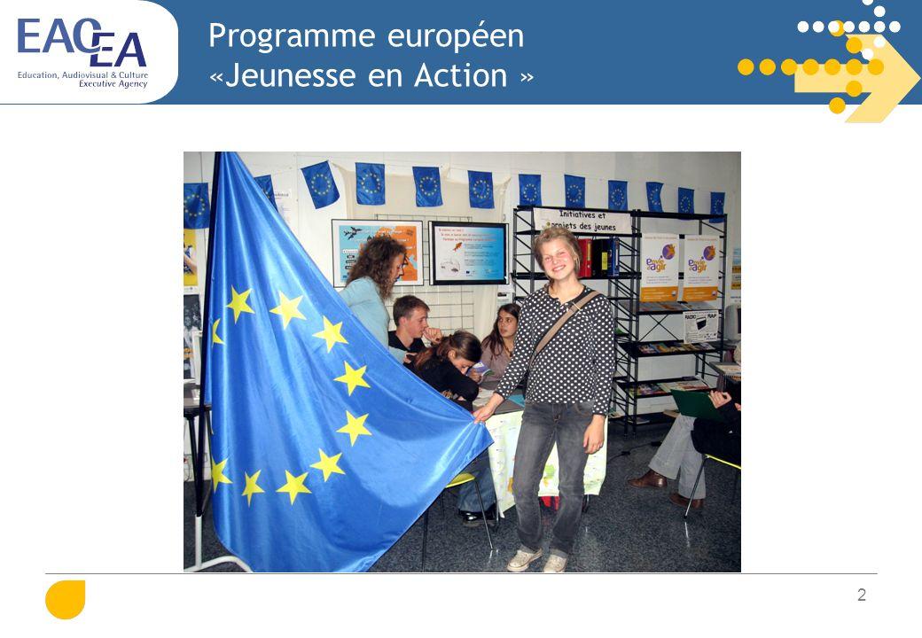 3 Jeunesse en Action 2007 – 2013 Base légale: Décision du Parlement européen et du Conseil établissant le Programme Jeunesse en Action pour 2007-2013 885 millions d Le programme Jeunesse en Action: promeut la mobilité et la participation active des jeunes à la construction de lEurope; fournit un soutien financier à des projets de jeunesse et des opportunités de développer de nouveaux partenariats en Europe et ailleurs; promeut léducationnon-formelle et offre des opportunités dapprentissage aux jeunes âgés entre 13 et 30 ans.