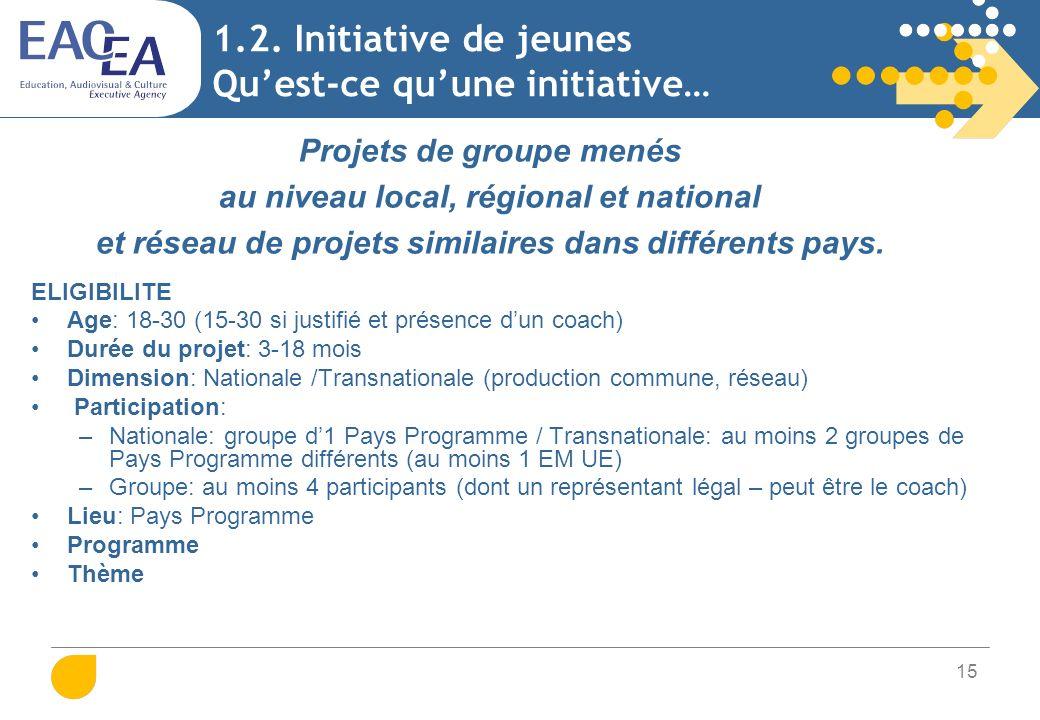 15 1.2. Initiative de jeunes Quest-ce quune initiative… Projets de groupe menés au niveau local, régional et national et réseau de projets similaires