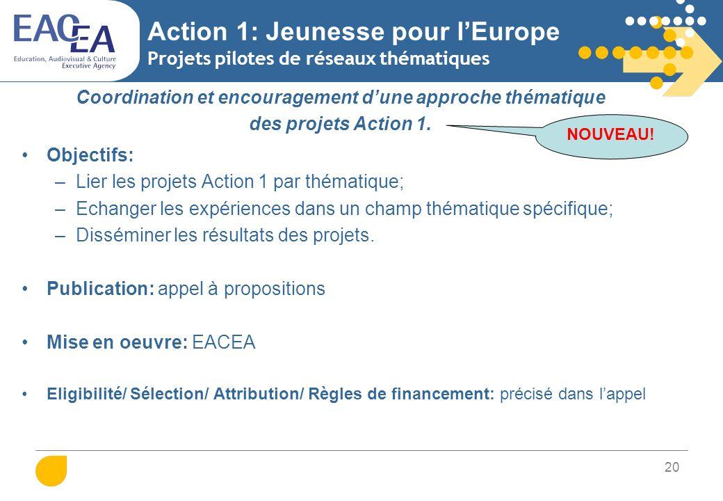 20 Action 1: Jeunesse pour lEurope Projets pilotes de réseaux thématiques Coordination et encouragement dune approche thématique des projets Action 1.
