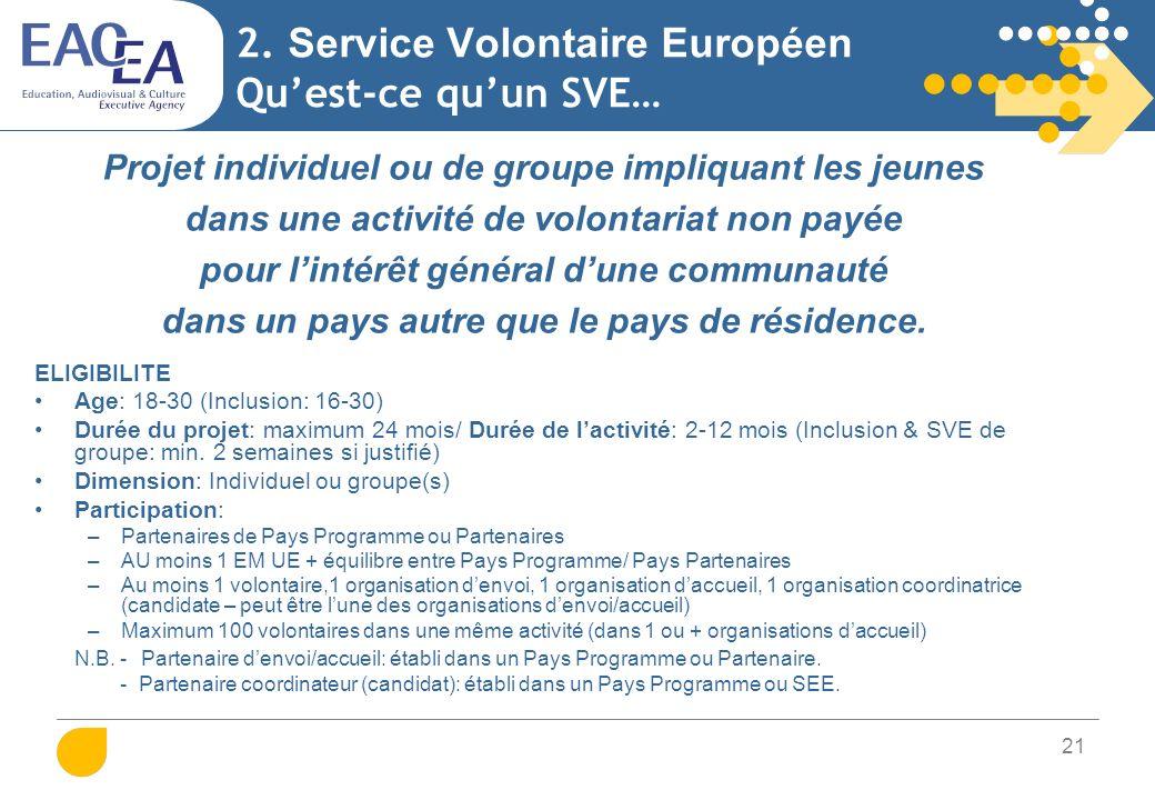 21 2. Service Volontaire Européen Quest-ce quun SVE… Projet individuel ou de groupe impliquant les jeunes dans une activité de volontariat non payée p