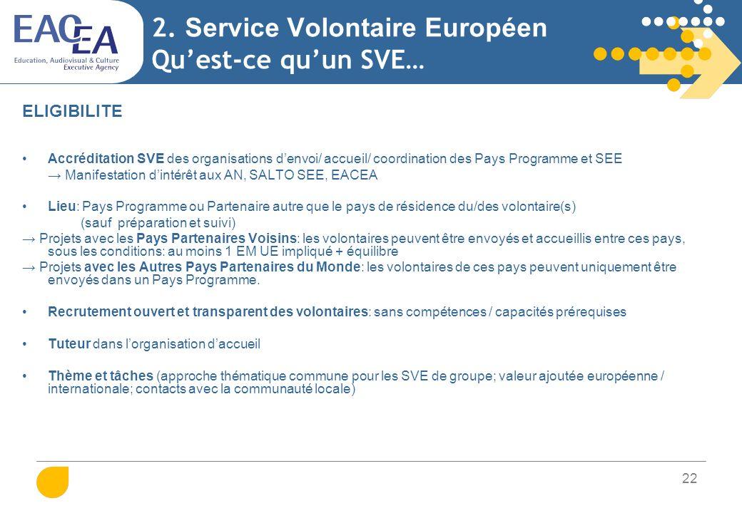 22 2. Service Volontaire Européen Quest-ce quun SVE… ELIGIBILITE Accréditation SVE des organisations denvoi/ accueil/ coordination des Pays Programme
