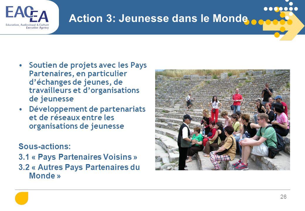 26 Action 3: Jeunesse dans le Monde Soutien de projets avec les Pays Partenaires, en particulier déchanges de jeunes, de travailleurs et dorganisation