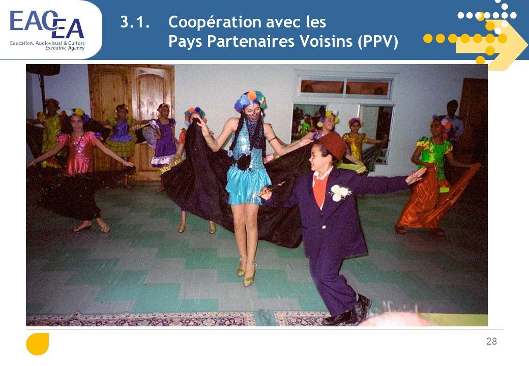 29 Action 4: Systèmes de soutien à la jeunesse Objectifs: Développer la qualité des structures de soutien, le rôle des travailleurs et des organisations de jeunesse Développer la qualité du programme Promouvoir la participation civile par un soutien aux ONGE Sous-actions: 4.1.