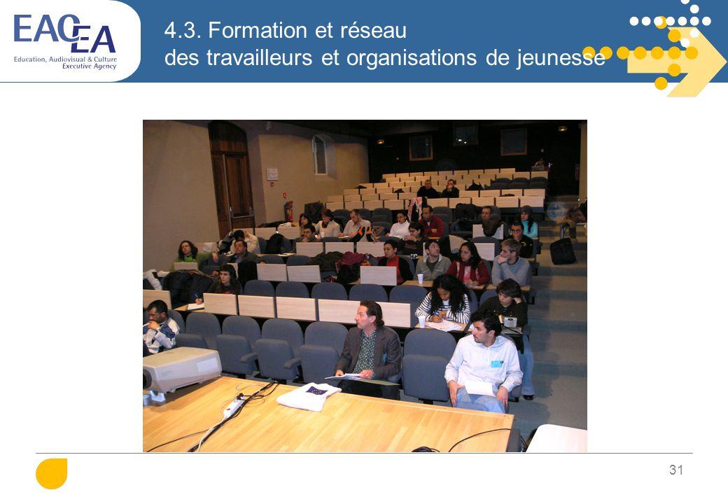 32 4.3. Formation et réseau des travailleurs et organisations de jeunesse