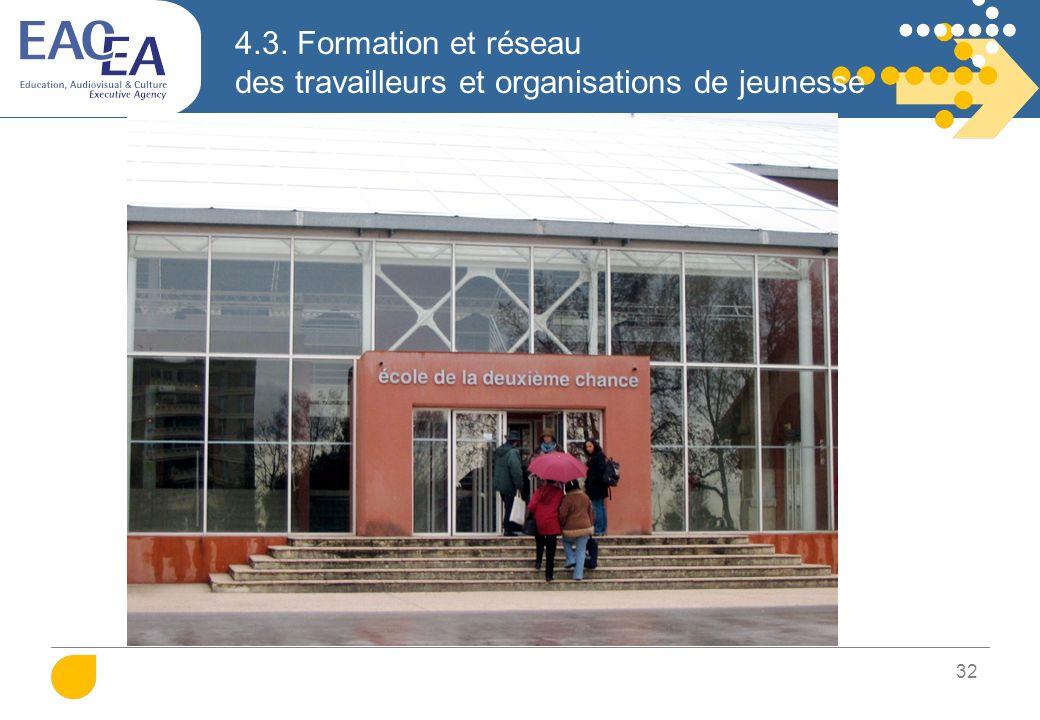 33 4.3. Formation et réseau des travailleurs et organisations de jeunesse