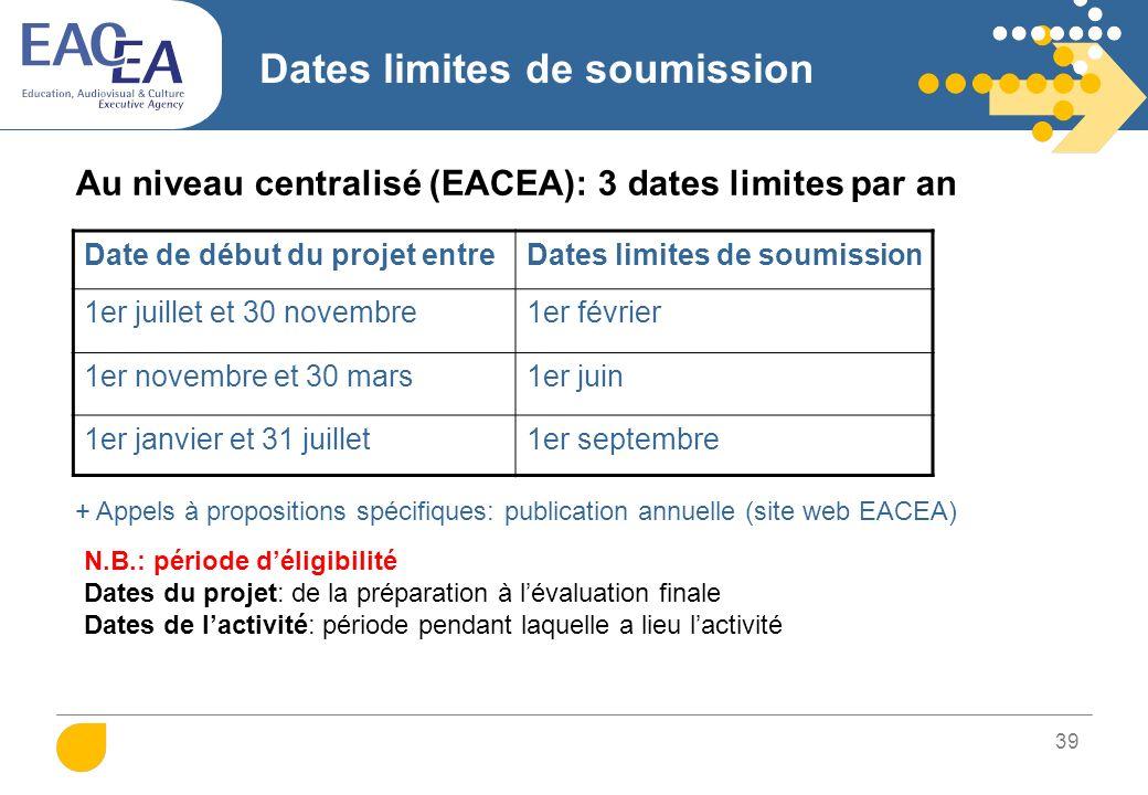 39 Dates limites de soumission Date de début du projet entreDates limites de soumission 1er juillet et 30 novembre1er février 1er novembre et 30 mars1