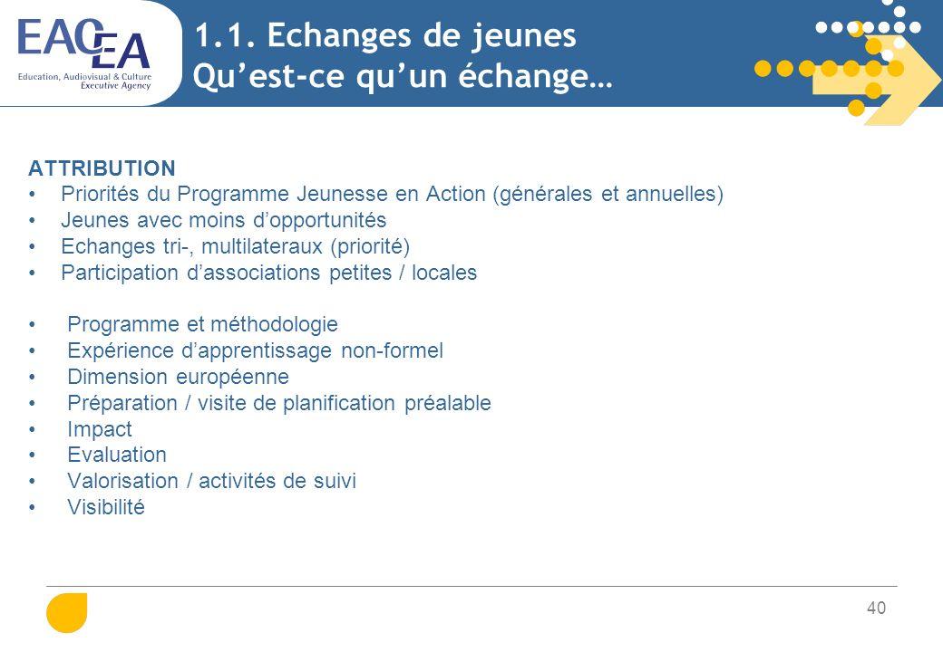 40 1.1. Echanges de jeunes Quest-ce quun échange… ATTRIBUTION Priorités du Programme Jeunesse en Action (générales et annuelles) Jeunes avec moins dop