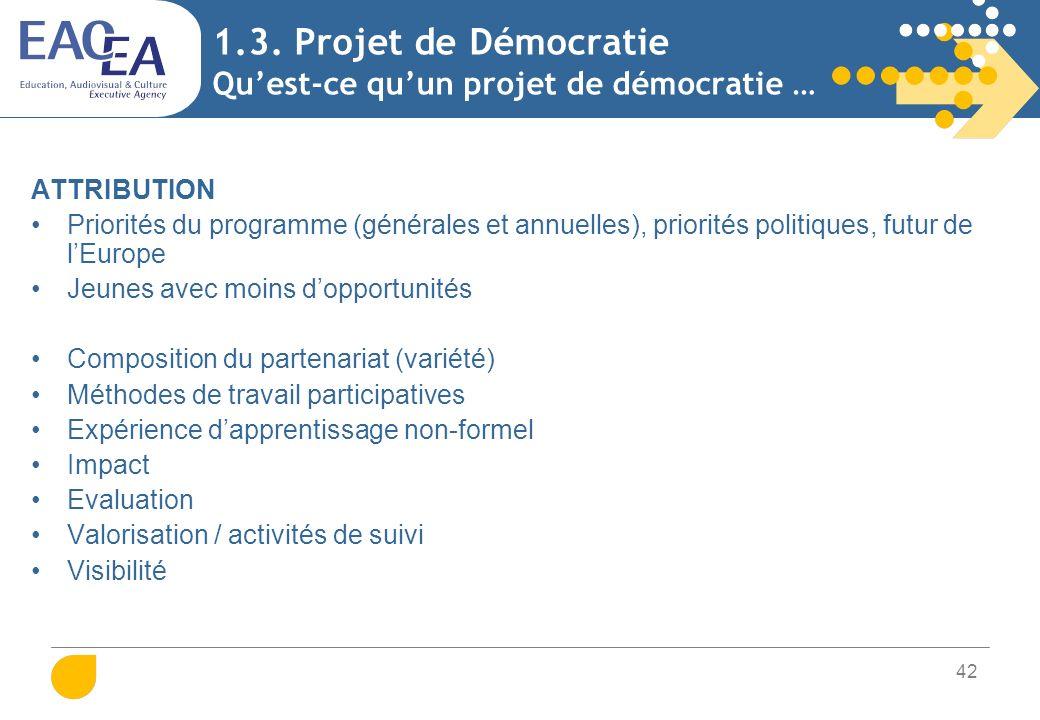 42 1.3. Projet de Démocratie Quest-ce quun projet de démocratie … ATTRIBUTION Priorités du programme (générales et annuelles), priorités politiques, f