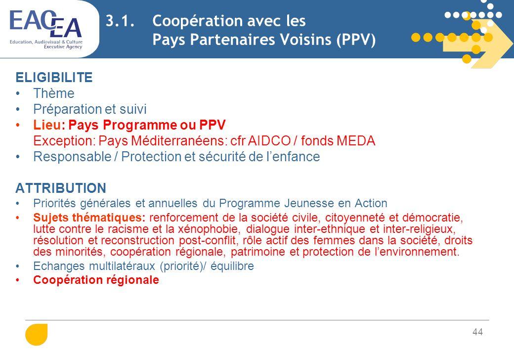 44 3.1. Coopération avec les Pays Partenaires Voisins (PPV) ELIGIBILITE Thème Préparation et suivi Lieu: Pays Programme ou PPV Exception: Pays Méditer