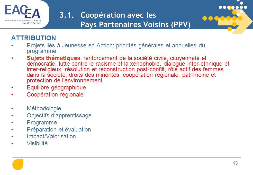 45 3.1. Coopération avec les Pays Partenaires Voisins (PPV) ATTRIBUTION Projets liés à Jeunesse en Action: priorités générales et annuelles du program