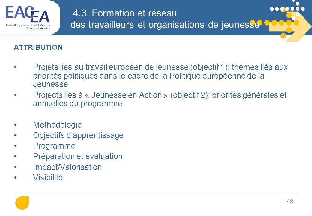 48 4.3. Formation et réseau des travailleurs et organisations de jeunesse ATTRIBUTION Projets liés au travail européen de jeunesse (objectif 1): thème