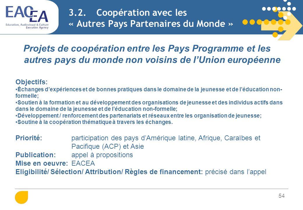 54 3.2. Coopération avec les « Autres Pays Partenaires du Monde » Projets de coopération entre les Pays Programme et les autres pays du monde non vois