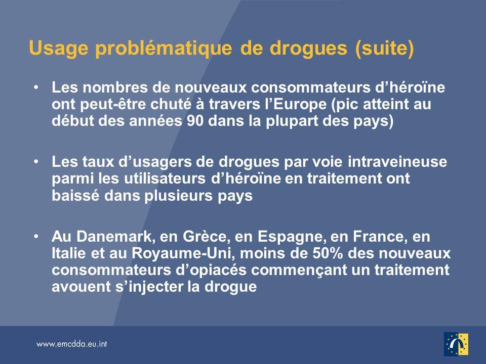 Usage problématique de drogues (suite) Les nombres de nouveaux consommateurs dhéroïne ont peut-être chuté à travers lEurope (pic atteint au début des années 90 dans la plupart des pays) Les taux dusagers de drogues par voie intraveineuse parmi les utilisateurs dhéroïne en traitement ont baissé dans plusieurs pays Au Danemark, en Grèce, en Espagne, en France, en Italie et au Royaume-Uni, moins de 50% des nouveaux consommateurs dopiacés commençant un traitement avouent sinjecter la drogue