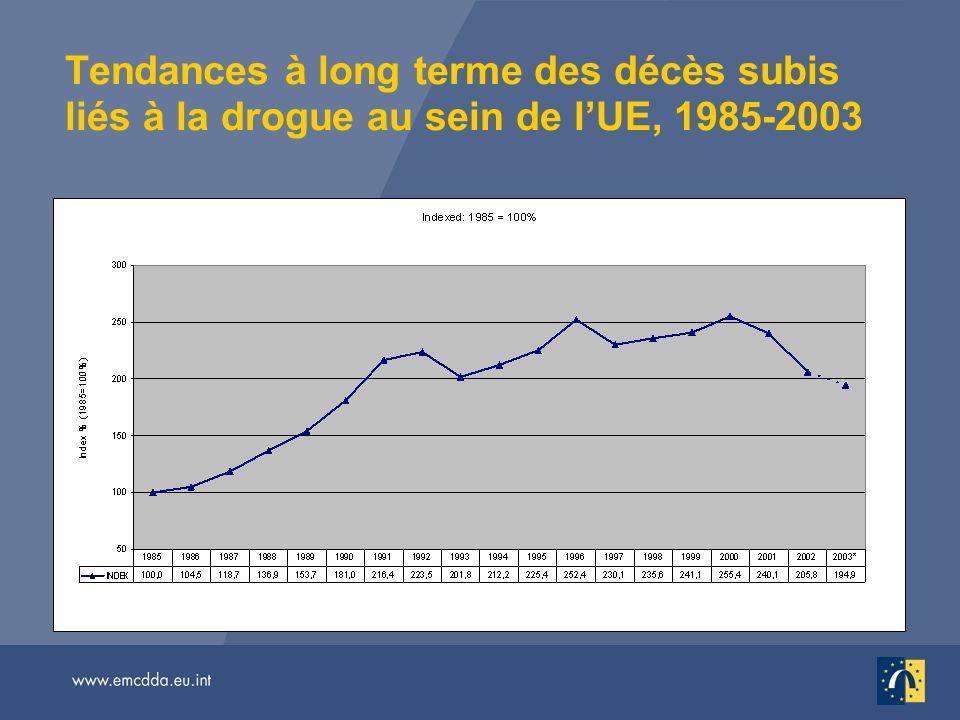 Tendances à long terme des décès subis liés à la drogue au sein de lUE, 1985-2003