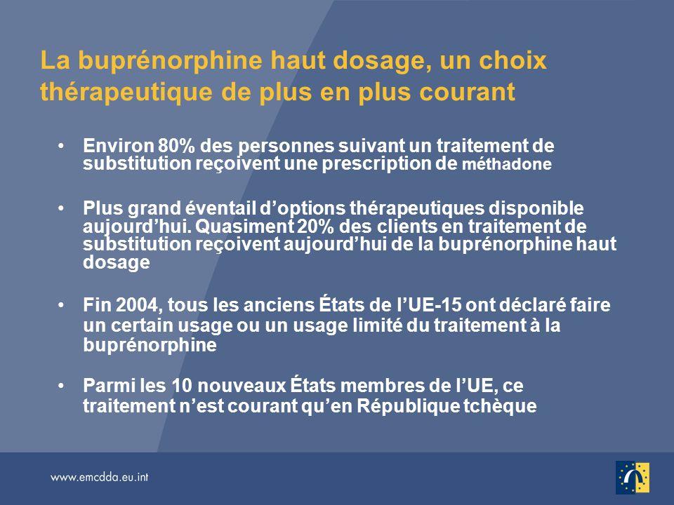 La buprénorphine haut dosage, un choix thérapeutique de plus en plus courant Environ 80% des personnes suivant un traitement de substitution reçoivent