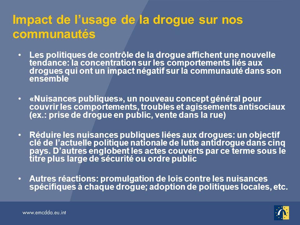 Impact de lusage de la drogue sur nos communautés Les politiques de contrôle de la drogue affichent une nouvelle tendance: la concentration sur les co