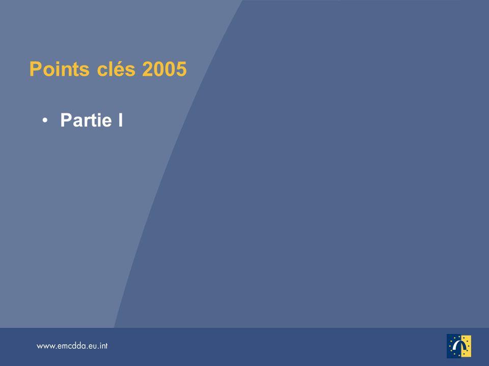 Points clés 2005 Partie I