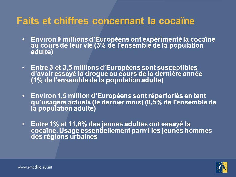 Environ 9 millions dEuropéens ont expérimenté la cocaïne au cours de leur vie (3% de l ensemble de la population adulte) Entre 3 et 3,5 millions dEuropéens sont susceptibles davoir essayé la drogue au cours de la dernière année (1% de l ensemble de la population adulte) Environ 1,5 million dEuropéens sont répertoriés en tant quusagers actuels (le dernier mois) (0,5% de l ensemble de la population adulte) Entre 1% et 11,6% des jeunes adultes ont essayé la cocaïne.